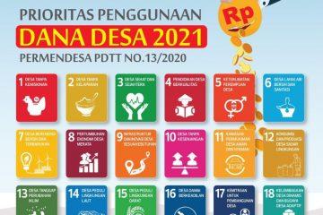 Mendes PDTT Sosialisasikan Prioritas Penggunaan Dana Desa 2021