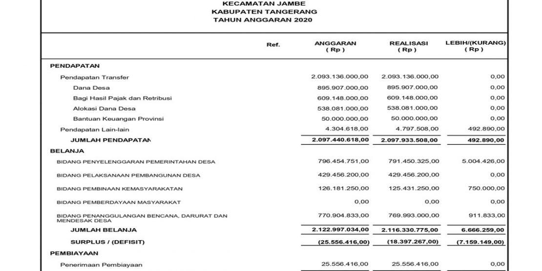 Informasi Penyelenggaraan Pemerintahan Desa – IPPD